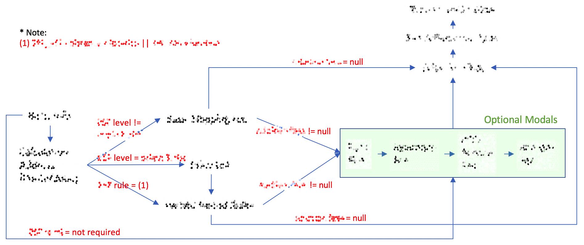上面那段代码对应的状态转移图